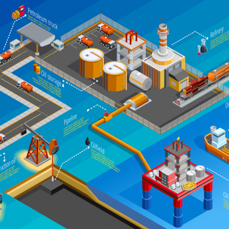Oil Production & Processing Facilities